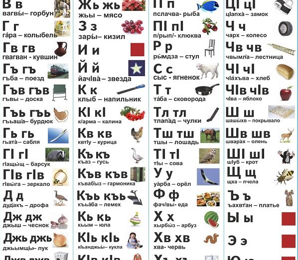 Абазинский алфавит