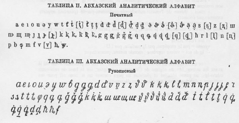 Абхазский аналитический алфавит Николая Марра